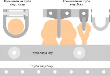 kronshteyny_trubnye